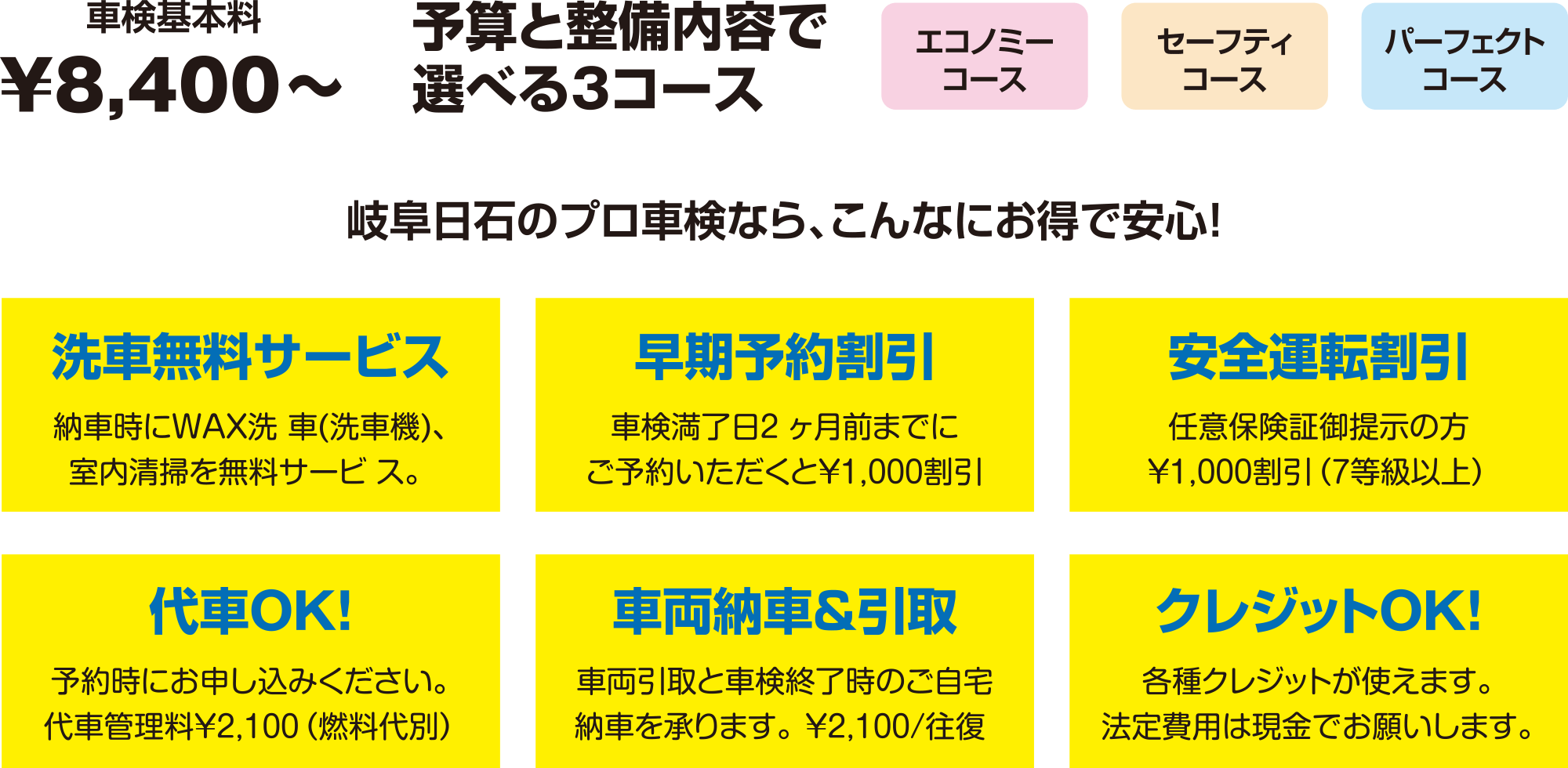 車検基本料¥8,400〜 予算と整備内容で選べる3コース。洗車無料サービス、早期予約割引、安全運転割引、代車OK!、車両納車&引取、クレジットOK!